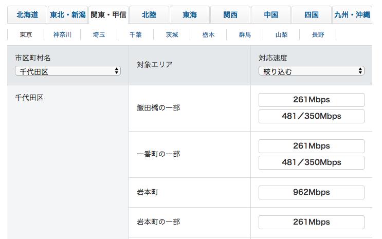 【SoftBank Air:ソフトバンクエアー】引っ越しのときの住所変更のやりかた。忘れると警告に!2