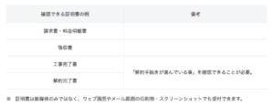 SoftBank Air(ソフトバンクエアー)あんしん乗り換えキャンペーン(証明書)