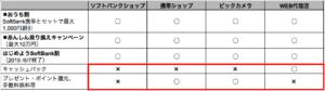 SoftBank Air(ソフトバンクエアー)のキャッシュバック/ビックカメラ、WEB代理店、携帯ショップを比較