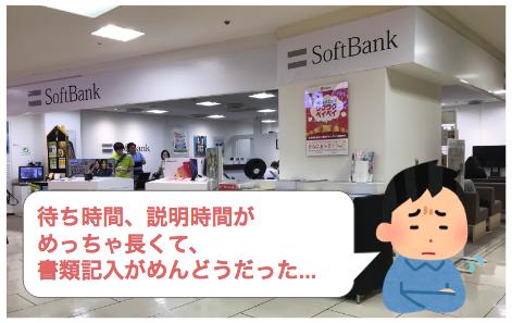 SoftBank Airの契約に必要な物はなに?本人確認書類って何?契約の準備と流れについて詳しく解説!