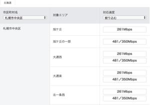 地方でSoftBank Air(ソフトバンクエアー)は使える?北海道の対応エリアや通信速度を調査4