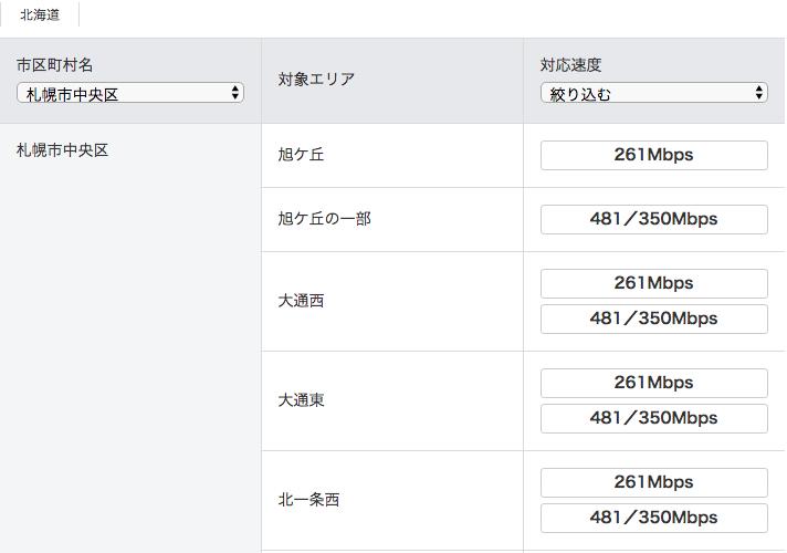 地方でSoftBank Air(ソフトバンクエアー)は使える?北海道(札幌)の対応エリアや通信速度を調査4