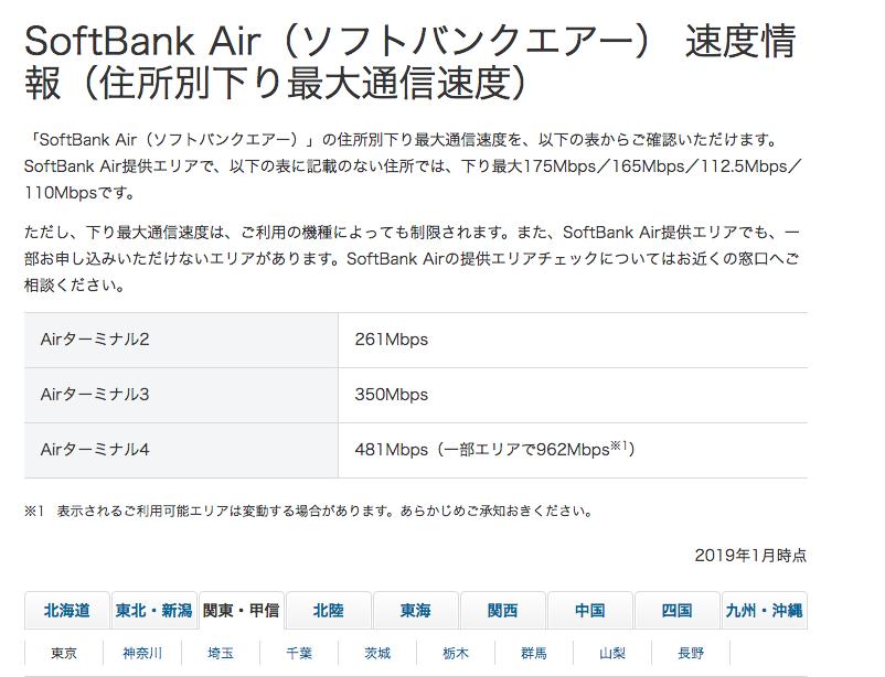地方でSoftBank Air(ソフトバンクエアー)は使える?福岡県福岡市の対応エリアや通信速度を調査1