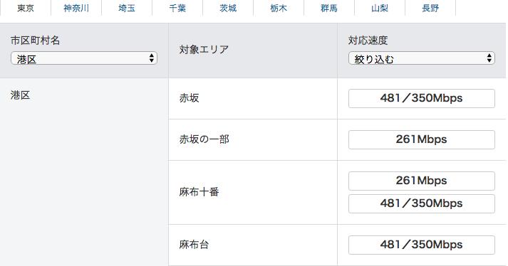 地方でSoftBank Air(ソフトバンクエアー)は使える?福岡県福岡市の対応エリアや通信速度を調査2