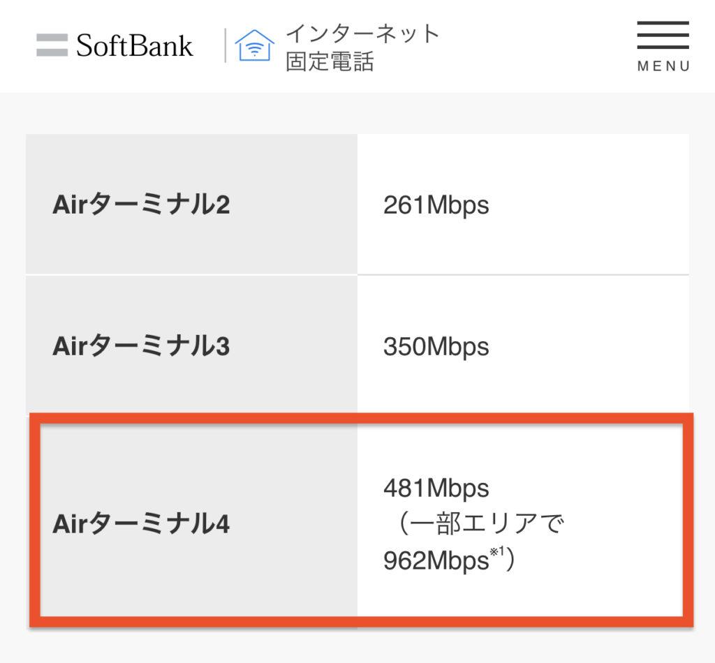 ソフトバンクエアーの通信速度:481Mbpsってどのくらいの速さ?「利用者が実測を公開」リアルな感想・評価を語ります。