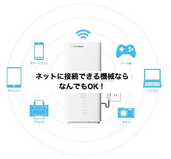 【検証】ソフトバンクエアーは同時に何台まで接続できるの?接続台数とネットの速度について解説します!
