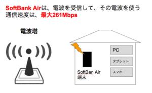 SoftBank AirとSoftBank光ってどっちがいいの?料金や速度の違いを徹底比較!4