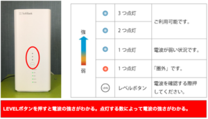 SoftBank Airの故障・不具合のかんたんな対処法!治らないときの補償や交換も解説7