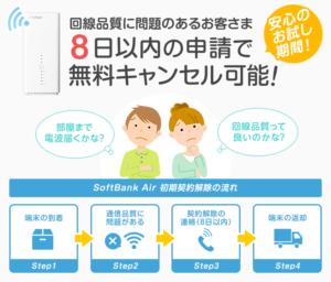 SoftBank Airは「無料お試し」はあるの?期間や費用、キャンセル方法を解説1