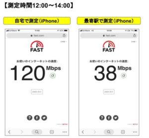 SoftBank Air(ソフトバンクエアー)は遅いと言われるが動画は見られるの?Netflix、Hulu、DAZNは大丈夫!6