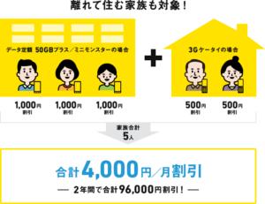 【SoftBank Airのおうち割】スマホ(携帯)はいくら安くなる?家族も対象なの?