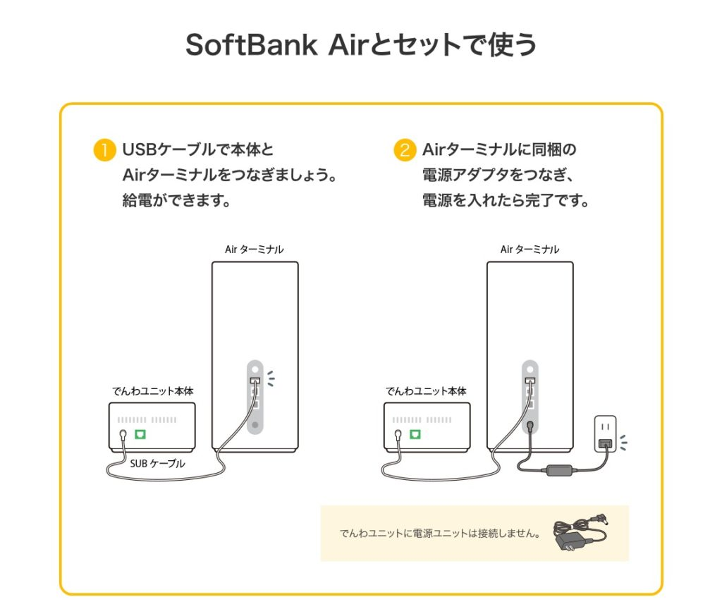 softBank Air(ソフトバンクエアー)有線・無線比較:LANケーブル注意点3