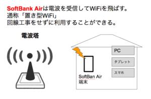 SoftBank Airを一戸建てで使うとき工事は必要?初期費用や月額について解説します