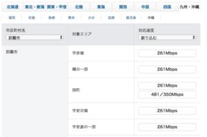 SoftBank Airは沖縄県で使えるの?地方・田舎だから通信速度が遅いとは限りません。