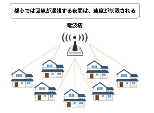 沖縄県でSoftBank Airは使えるの?利用エリアや通信速度を解説!申し込みはネットからがおすすめ!