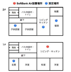 SoftBank Airは一戸建てでも使えるの?2階や寝室で速度計測!快適に使える範囲は約25mだった