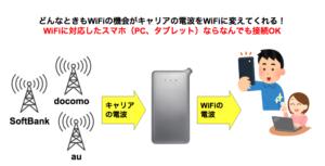 どんなときもWiFiは【北海道 (札幌)】でも使えるの?利用エリアや通信速度ついて徹底リサーチ!