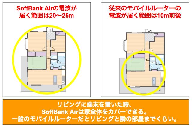 SoftBank Airは3LDK/4LDKのマンションでも使えるの?隅の部屋まで届くのか?本当の接続範囲や電波を強くする方法を解説!