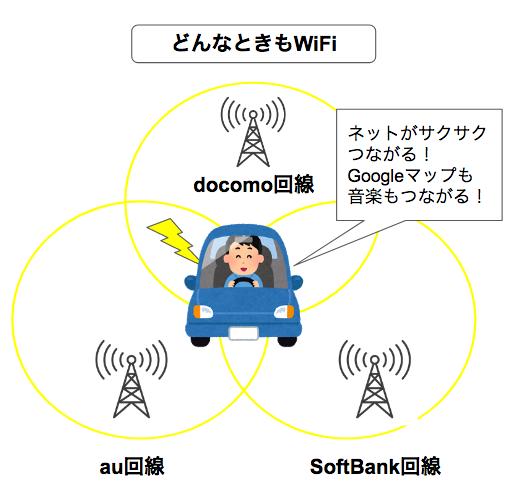 「どんなときもWiFi」は山梨県でも使えるの?車の移動中は大丈夫?利用エリアや電波の強さなど詳しく解説!