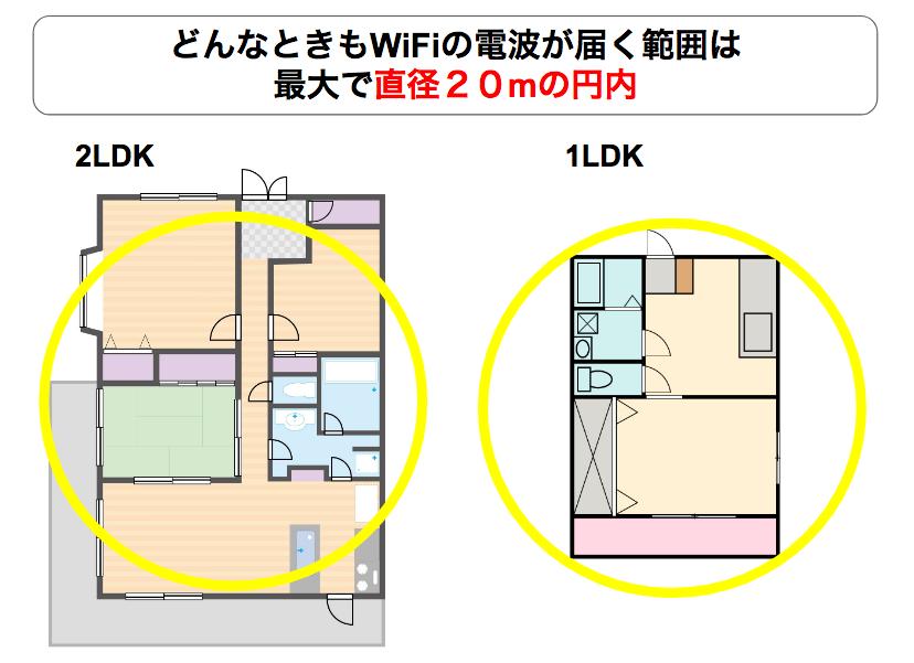 どんなときもWiFiの愛知・名古屋の利用エリアはどこ?購入店舗はあるの?利用エリア・通信速度・申し込み方法まで徹底解説!