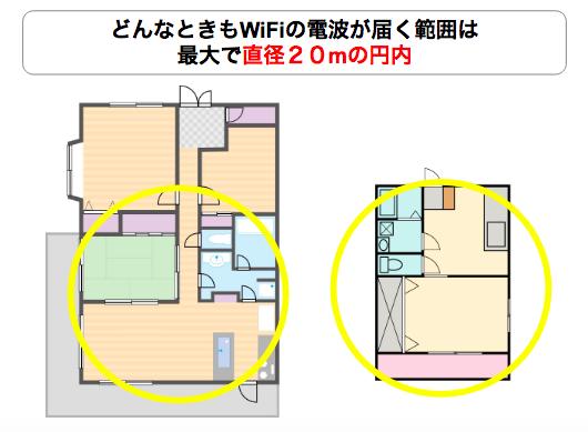どんなときもWiFi は家族3人でも使える?通信速度や接続範囲について詳しく解説します!