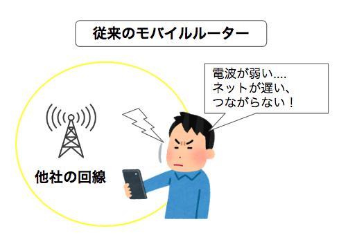 【神奈川県内】限界突破WiFiが使えない場所ってどこ?利用エリアや通信速度について利用者が解説します!
