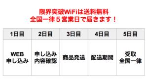 限界突破WiFiは沖縄本島や離島でも使えるってほんと?利用エリアや通信速度は心配無用?