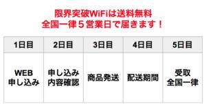 限界突破WiFiは初月いくらかかるの?初期費用や初回の支払い日など詳しく解説!