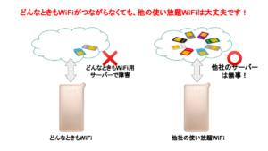 どんなときもWiFiの通信障害について解説!無制限WiFiの代替案はこれだ!