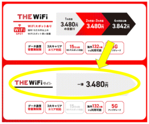【検証】THE WiFiはいつ届くのか?配送期間やお届け場所の指定についても詳しく解説!