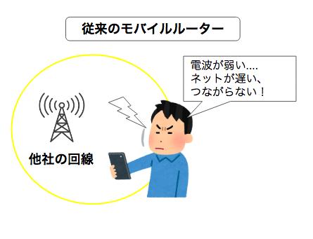 THE WiFi(どスゴイWiFi)は福岡県内でも使えるの?利用エリアやつながりやすさなど解説!